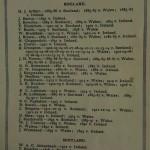 Blackburn Rovers Jubilee Dinner Signed Menu 1925 Internationals